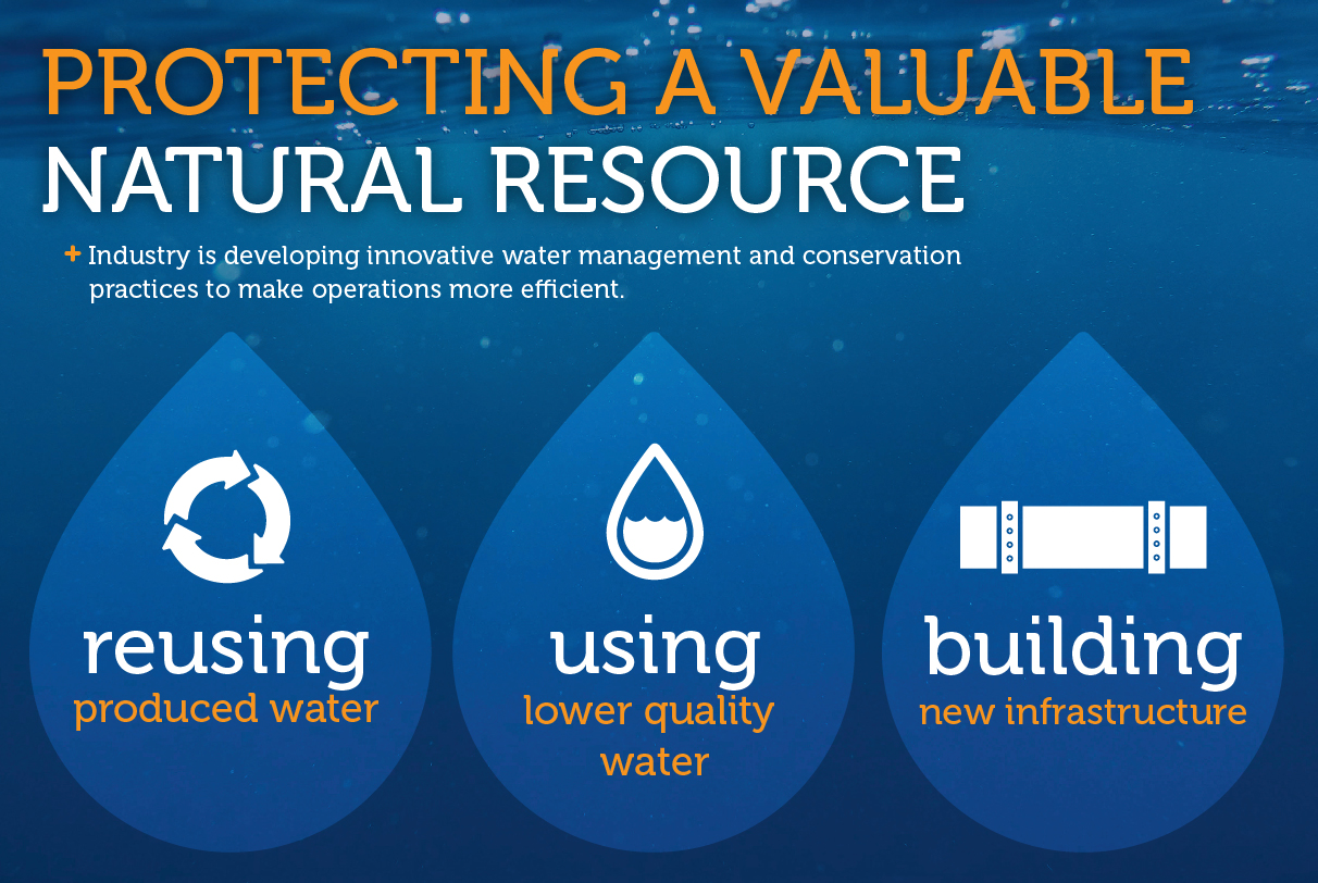 water valuable resource