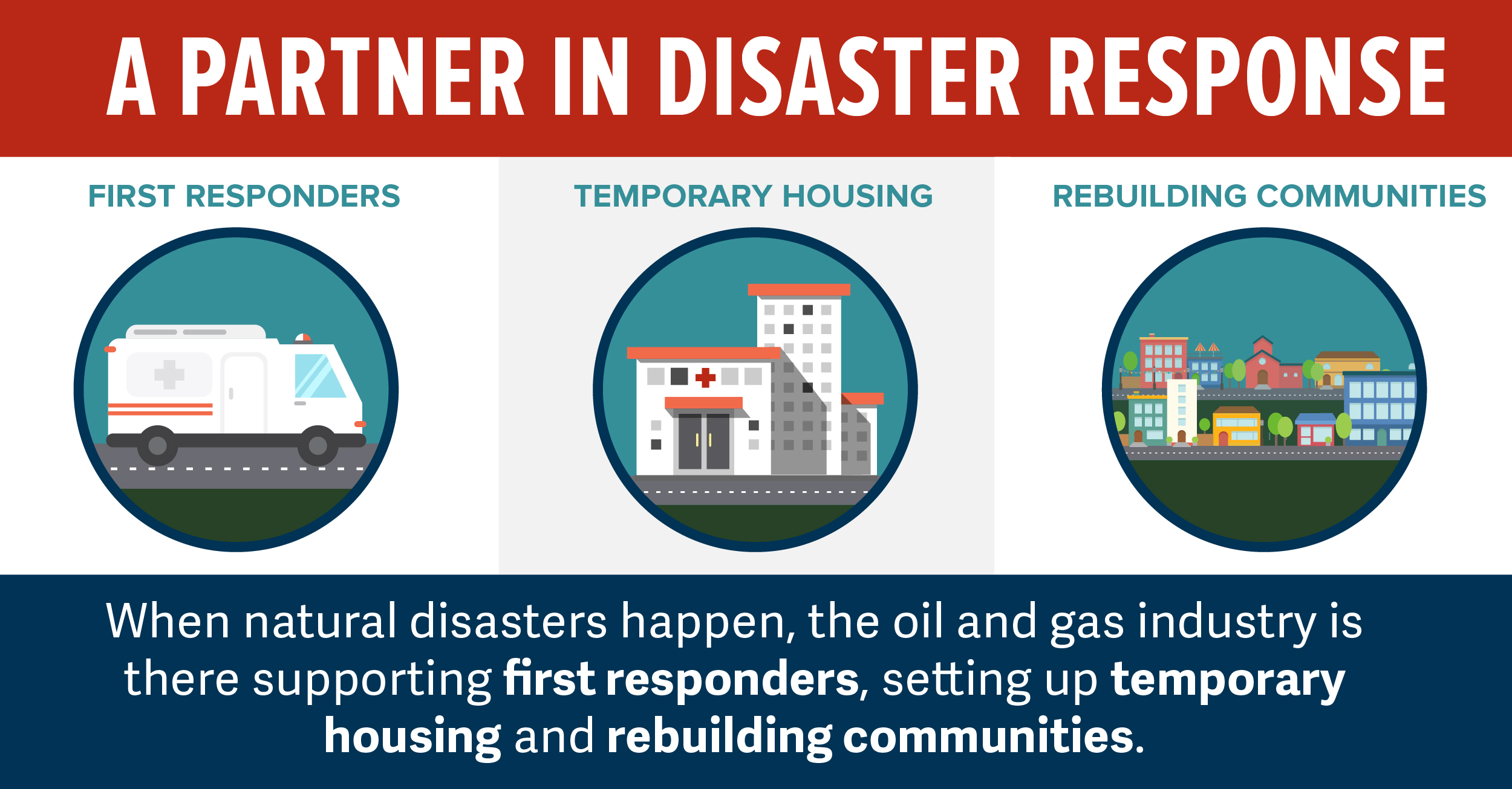 oil and gas disaster relief