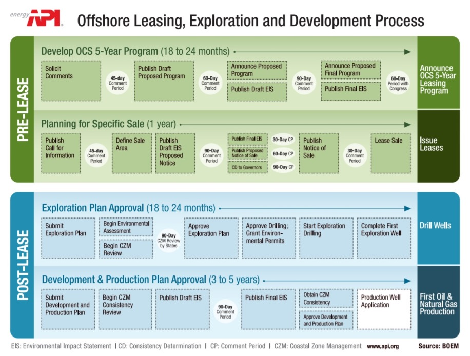 leasing_process
