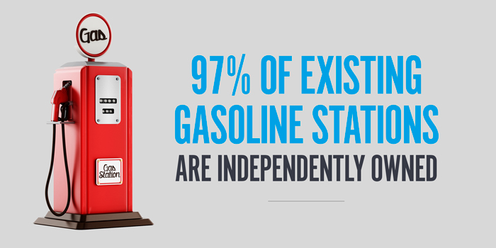 97% of Existing Gasoline Stations are Independently Owned