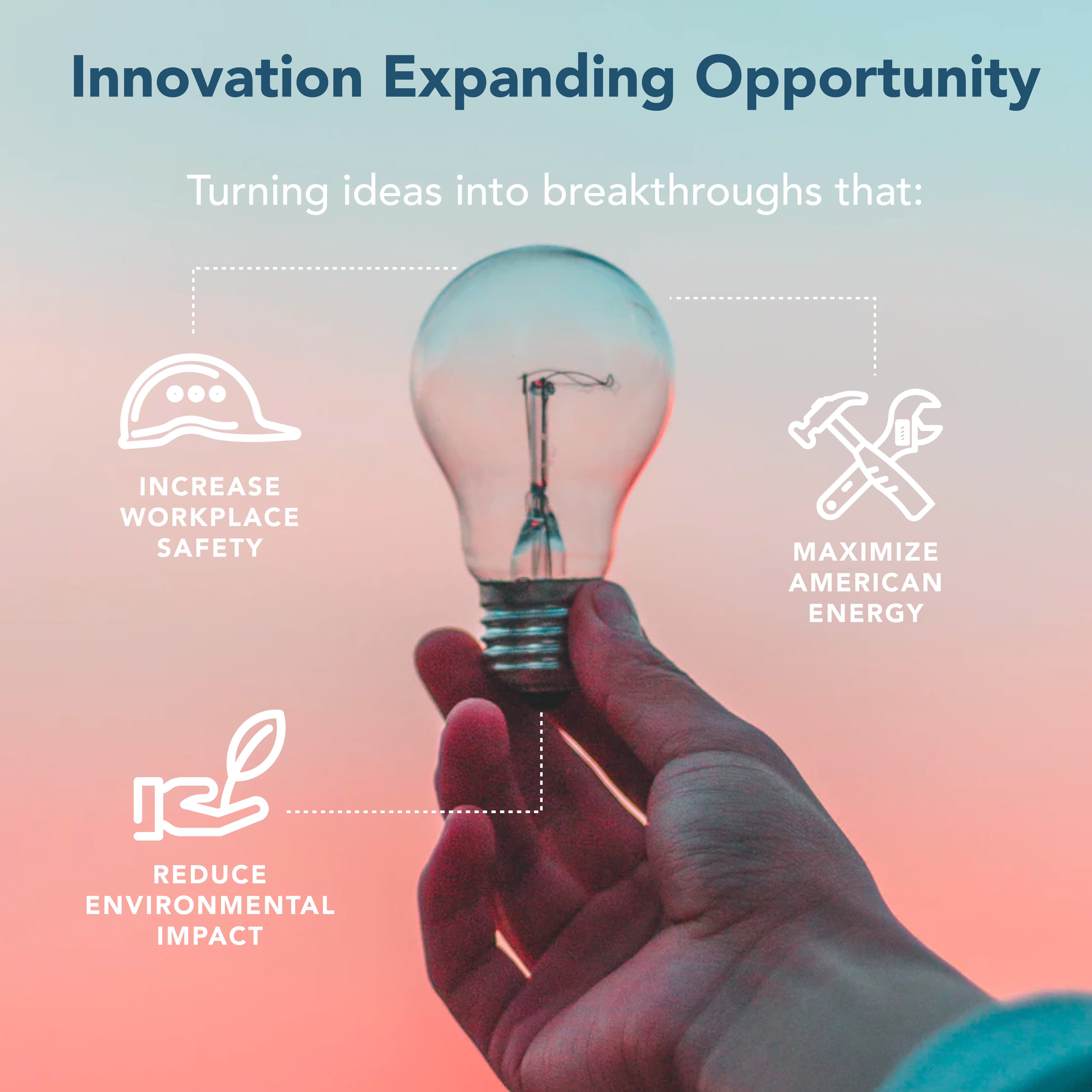 innovation expanding opportunity