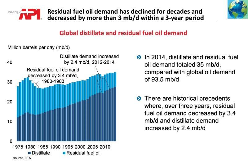 marine_fuel_demand_decline