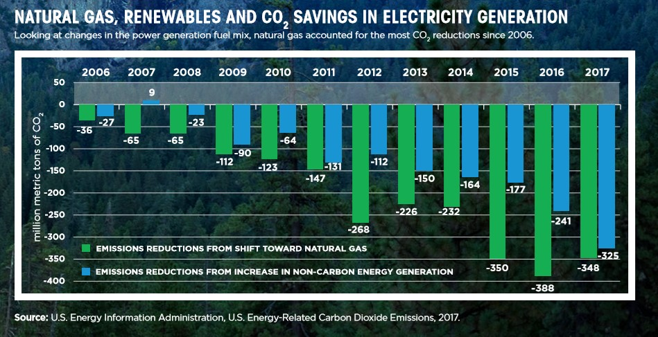 natgas_vs_renewables