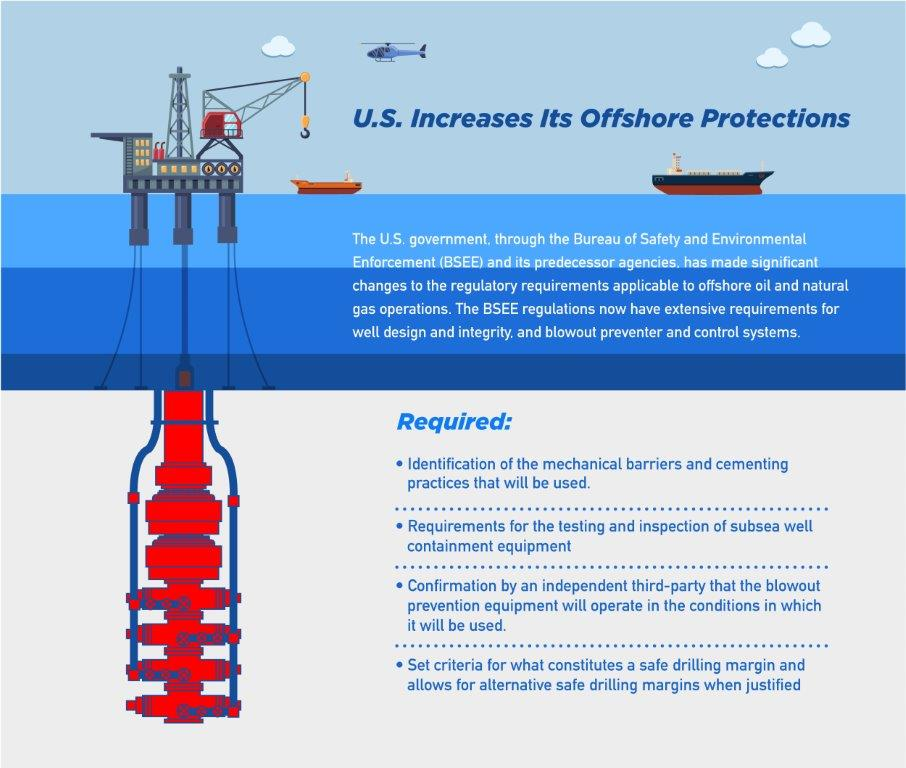bsee_offshore_graphic