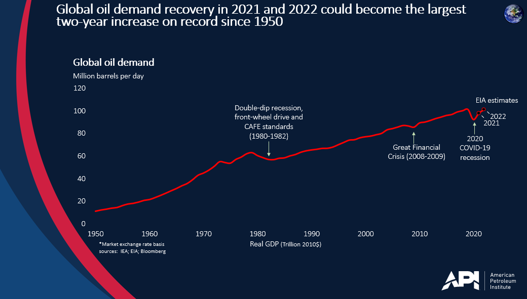 global_oil_demand_recovery_2021