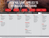 hydraulic fracturing federal regulations