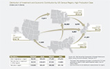 Distribution of Investment and Economic Contribution by US Census Region, High Production Case