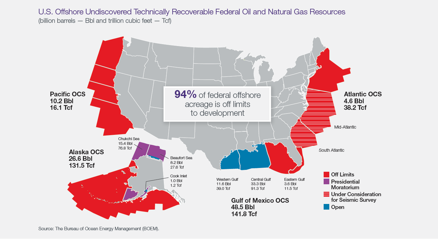 Natural Resources Oil Gas Jobs