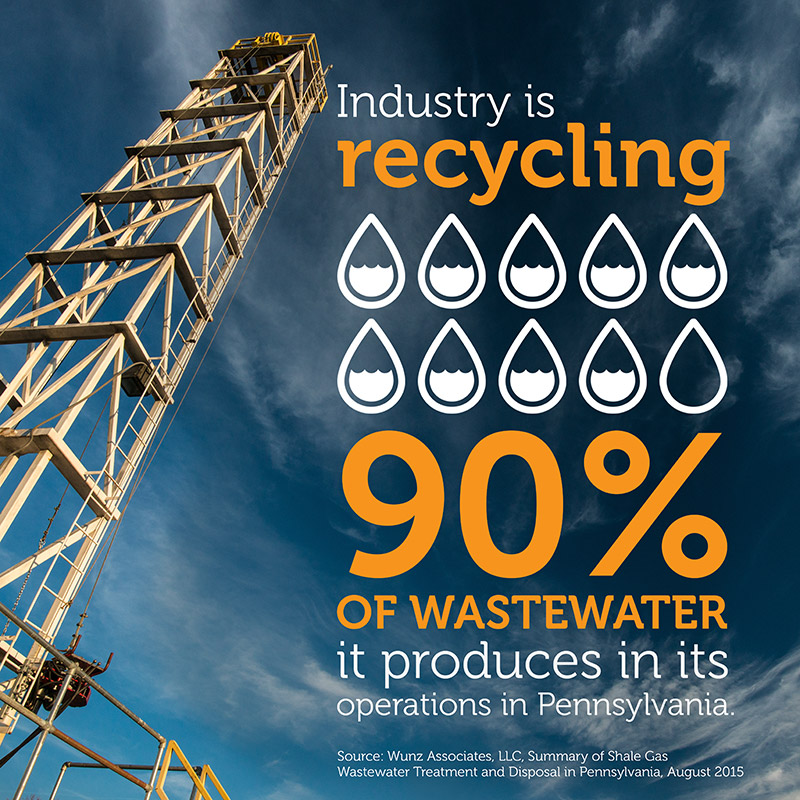 pennsylvania water recycling