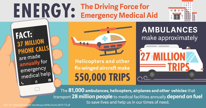 health care transportation infographic