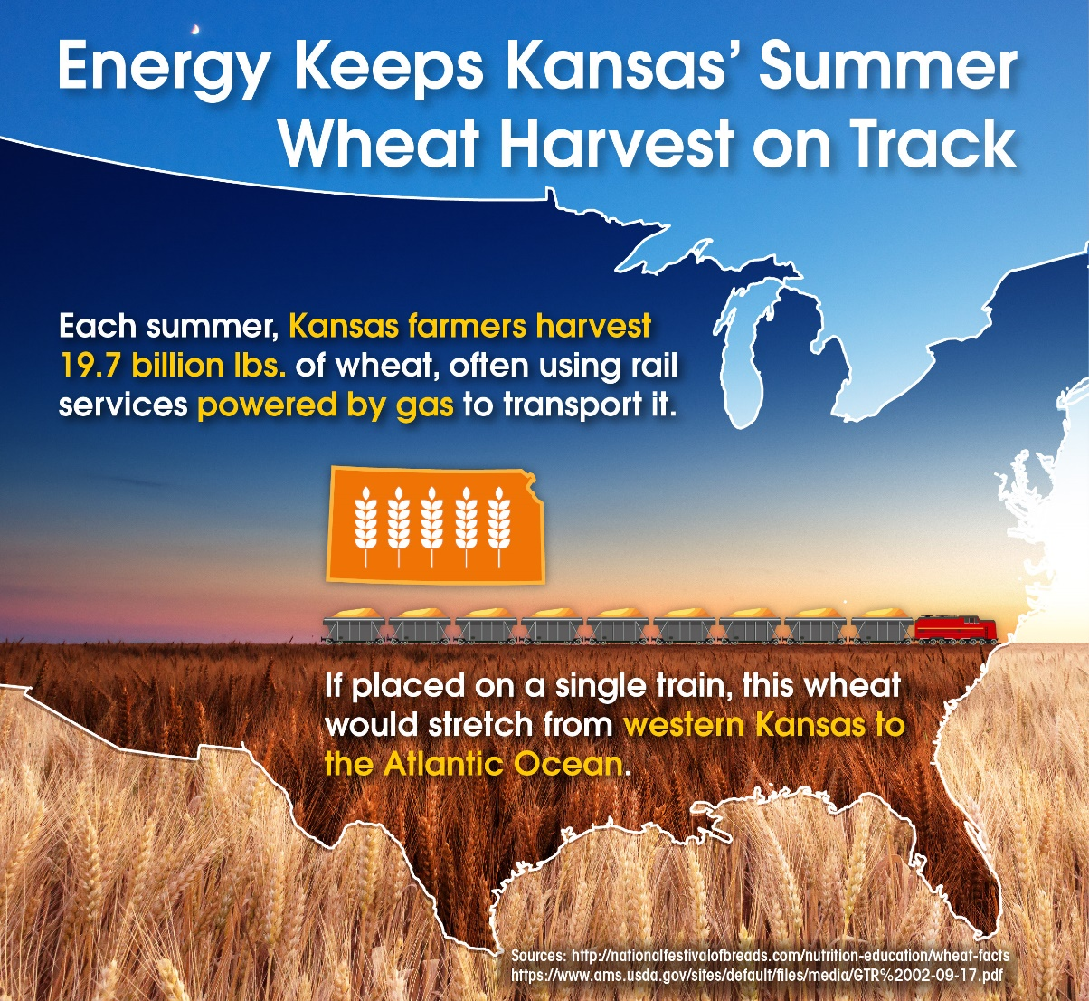 Infographic: Energy Keeps Wheat Harvest On Track