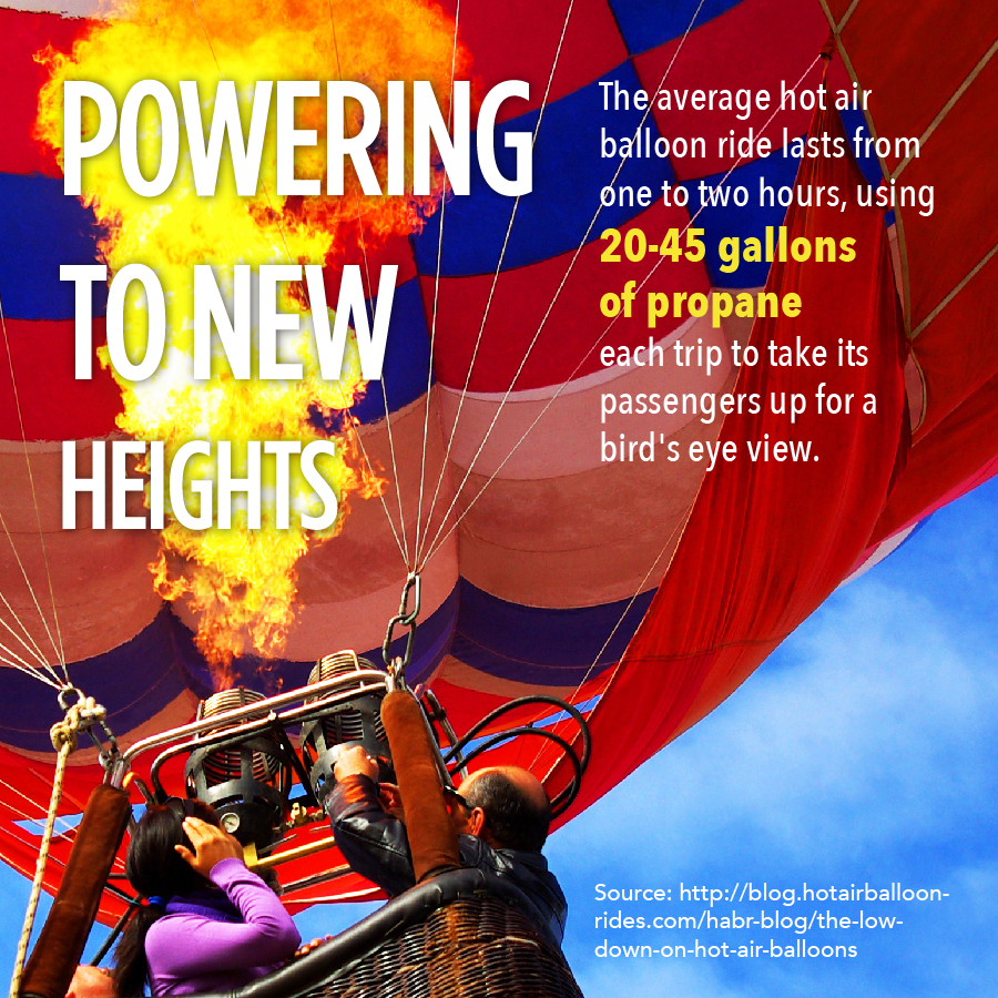 Infographic: New Mexico, Powering to New Heights