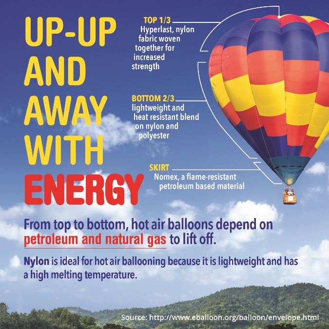 Infographic: New Mexico, Up, Up and Away with energy