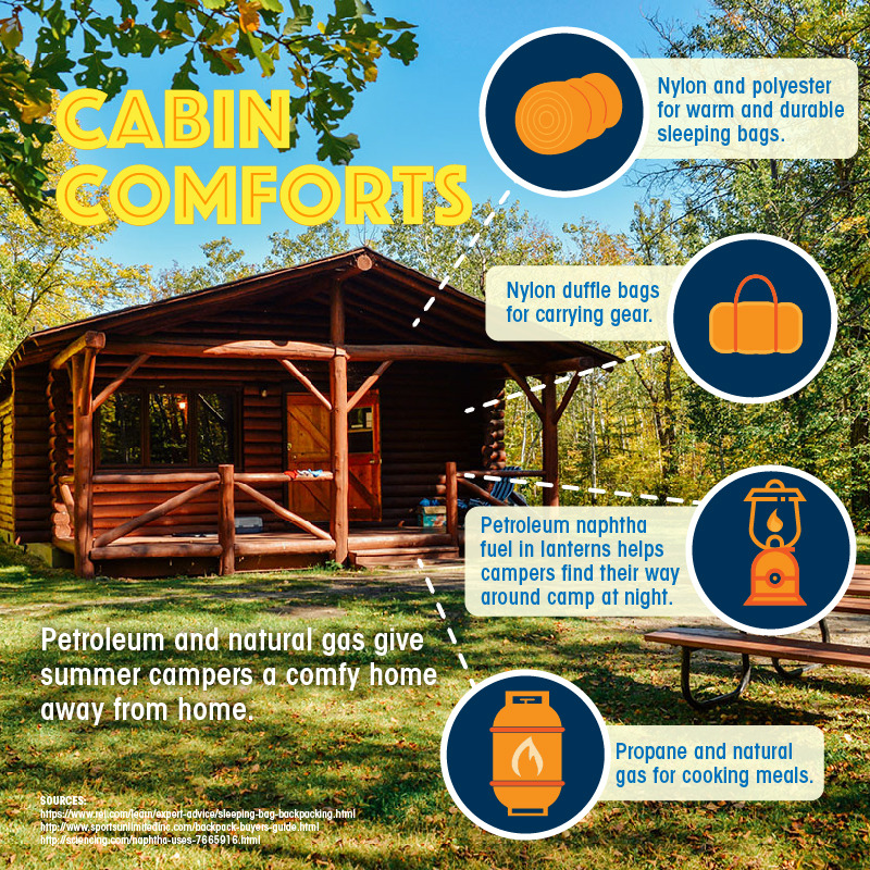 Shareable: Cabin Comforts and Energy