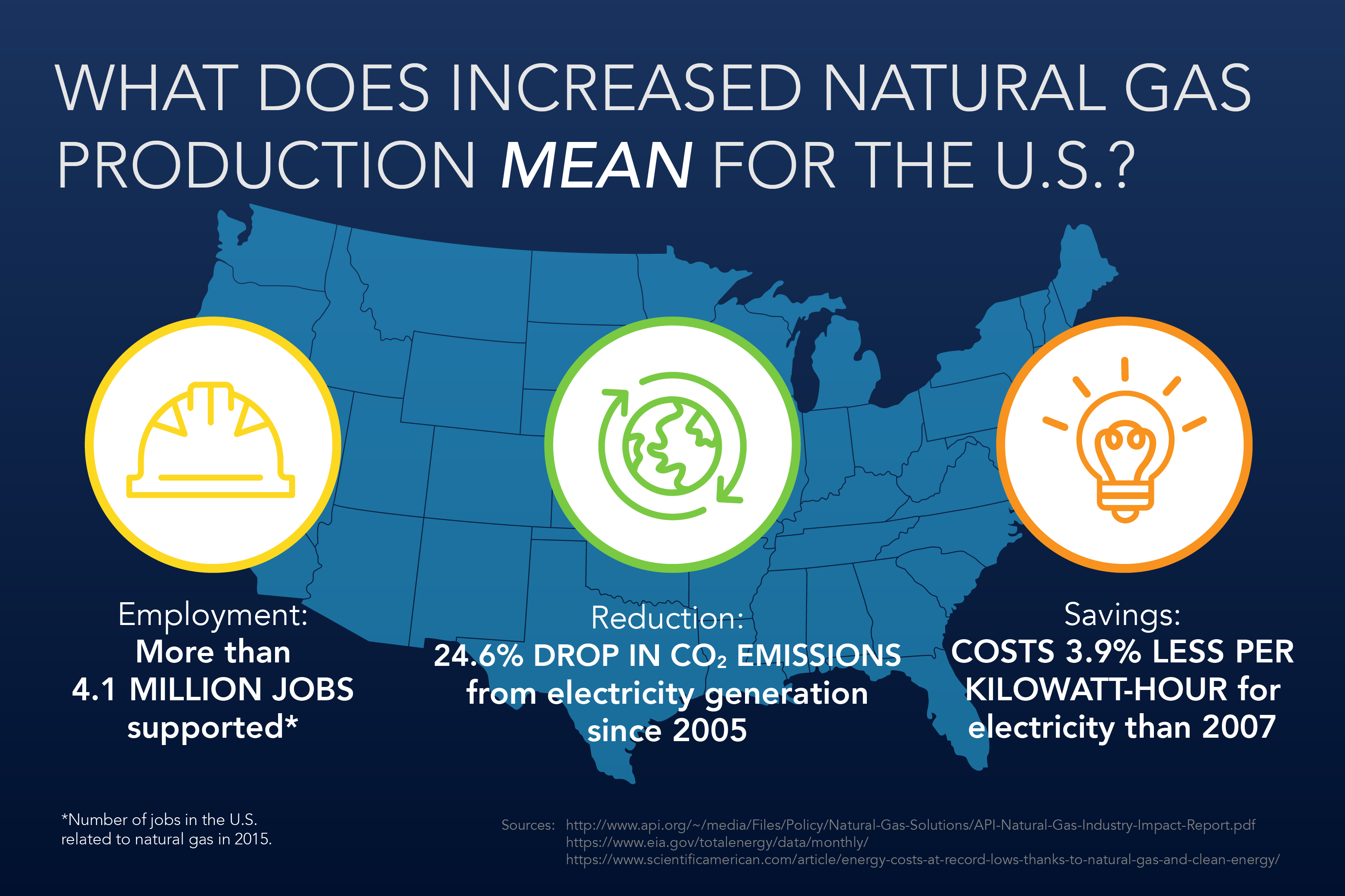 natural gas production meaning map