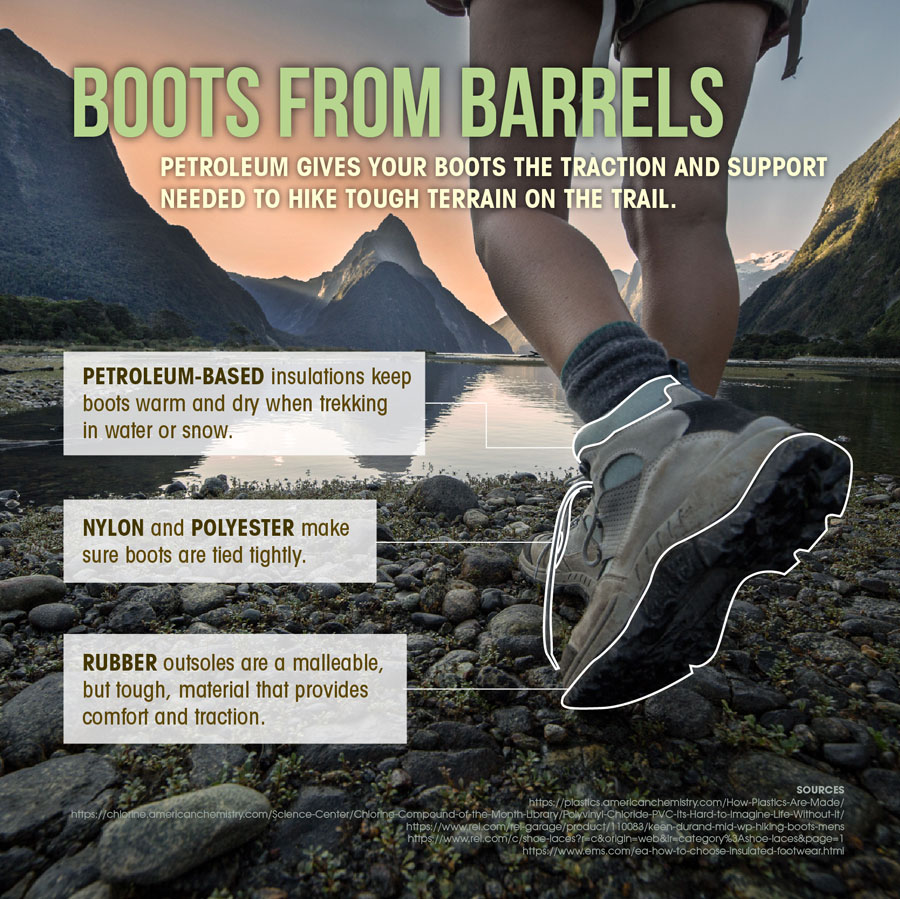 Maine, Boots from Barrels Hiking Shareable