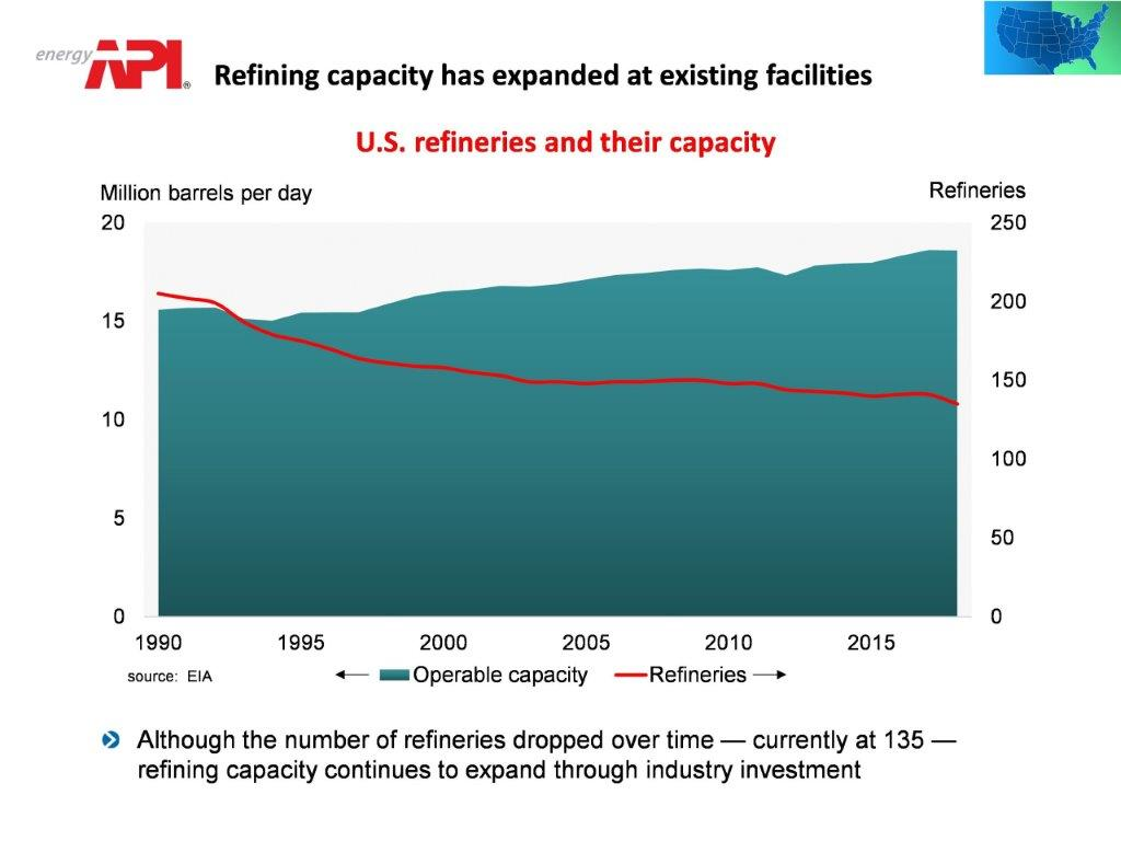 expanded_refinery_capacity