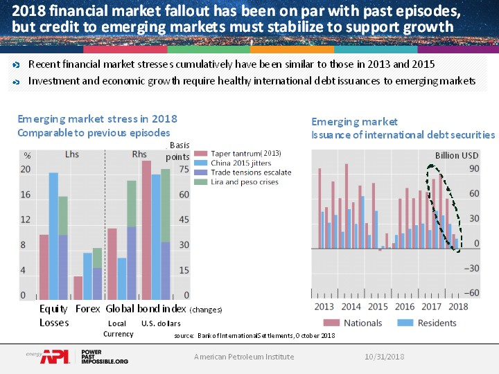 financial_market_fallout