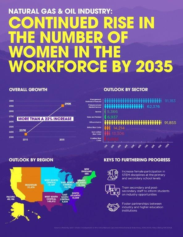 women_in_industry_infographic