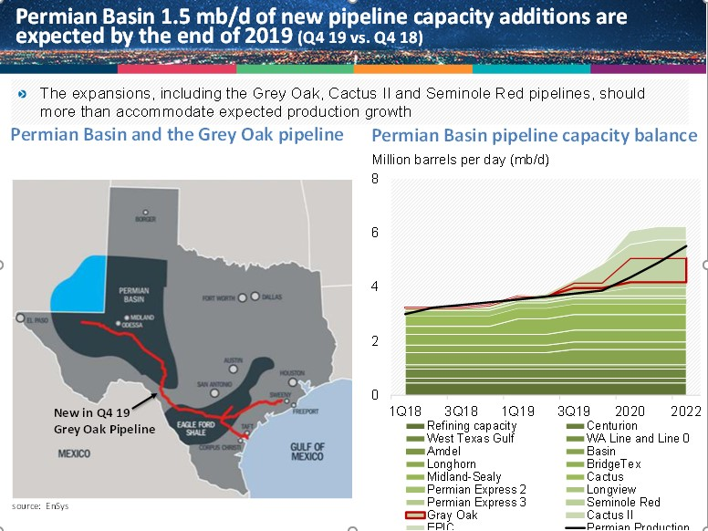 oil_pipeline_additions_permian