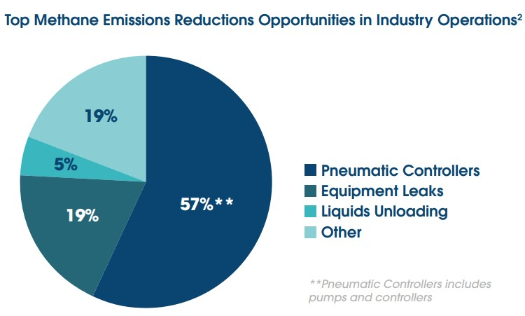 methane_emissions_opportunities