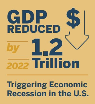 gdp_impacts