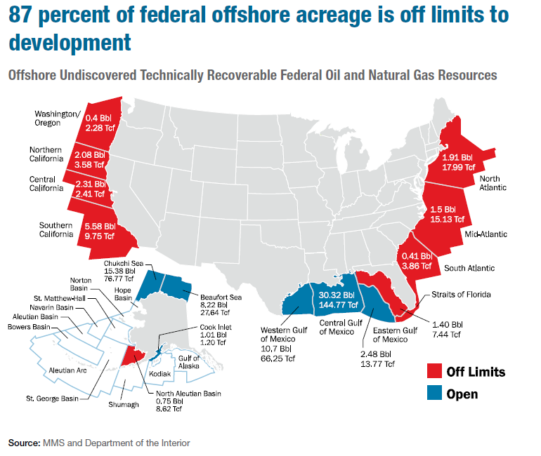 87 percent federal offshore acreage