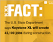Keystone Facts