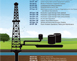Hydraulic Fracturing - thumbnail